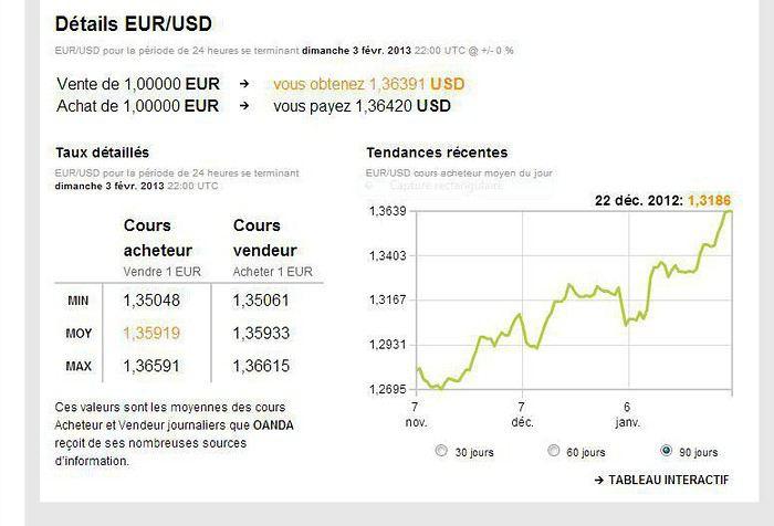 La Monnaie De La Thailande Pi Ces Et Billets - Change Officiel Euro ...